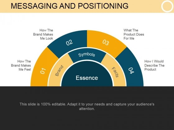 Messaging And Positioning Template 3 Ppt PowerPoint Presentation Show