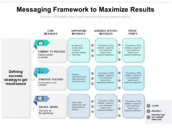 Messaging Framework To Maximize Results Ppt PowerPoint Presentation Gallery Aids PDF