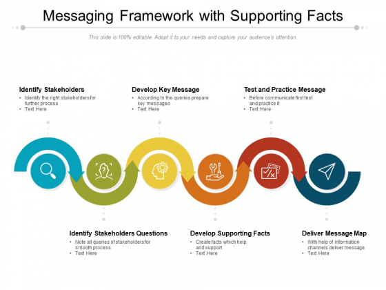Messaging Framework With Supporting Facts Ppt PowerPoint Presentation Gallery Example Introduction PDF