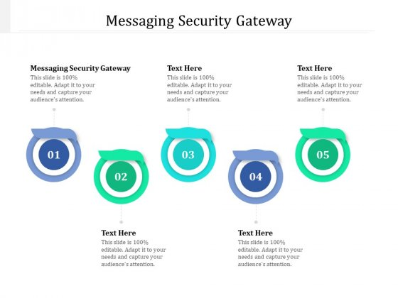 Messaging Security Gateway Ppt PowerPoint Presentation Outline Background Cpb Pdf