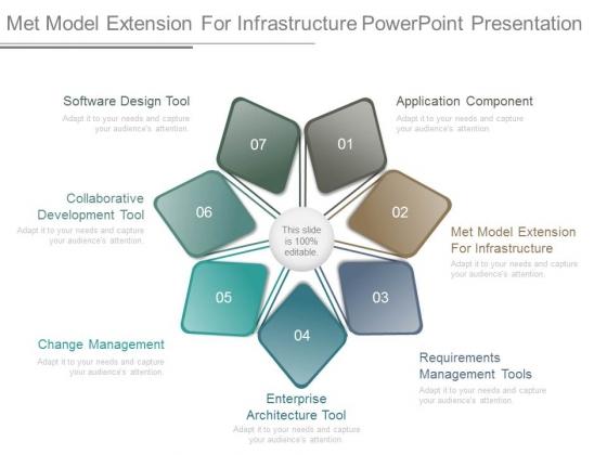 Met Model Extension For Infrastructure Powerpoint Presentation