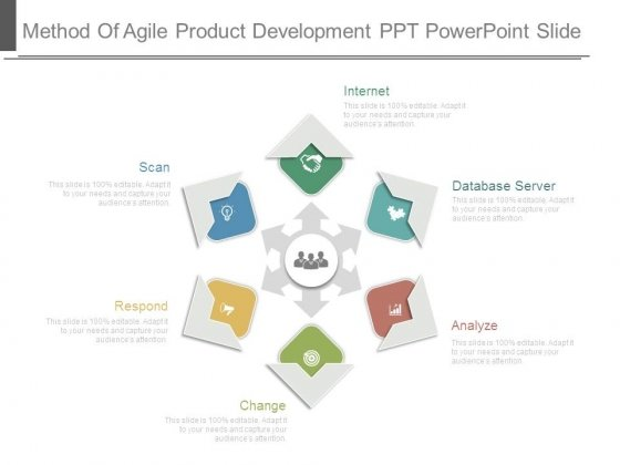 Method Of Agile Product Development Ppt Powerpoint Slide