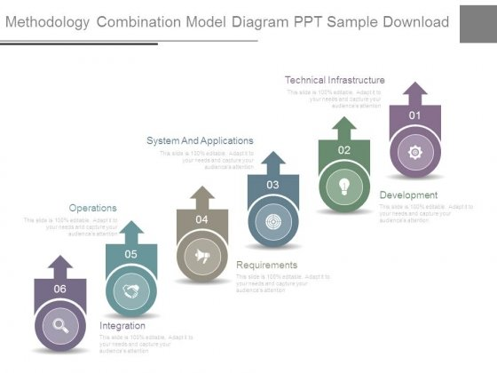 Methodology Combination Model Diagram Ppt Sample Download