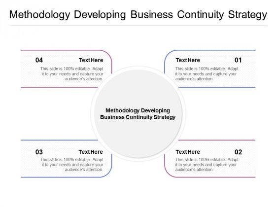 Methodology Developing Business Continuity Strategy Ppt PowerPoint Presentation Inspiration Slideshow Cpb