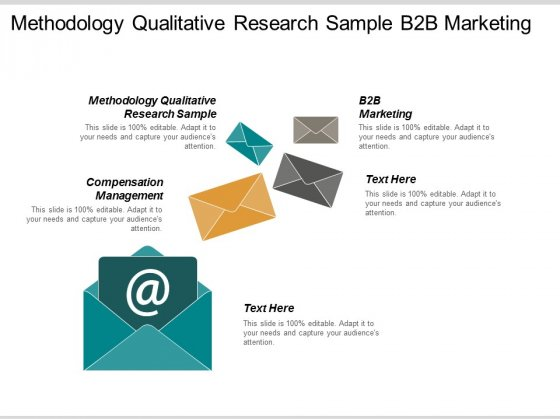 Methodology Qualitative Research Sample B2b Marketing Compensation Management Ppt PowerPoint Presentation Pictures Styles