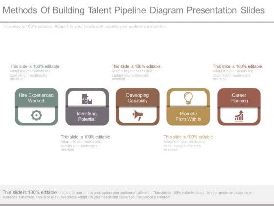 methods_of_building_talent_pipeline_diagram_presentation_slides_1   methods_of_building_talent_pipeline_diagram_presentation_slides_2