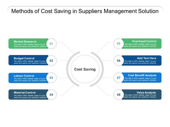 Methods Of Cost Saving In Suppliers Management Solution Ppt PowerPoint Presentation File Model PDF
