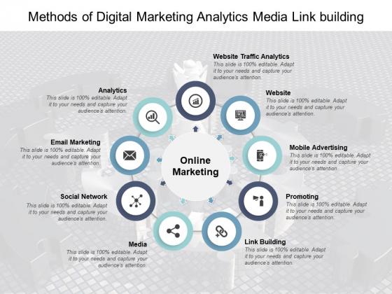 Methods Of Digital Marketing Analytics Media Link Building Ppt PowerPoint Presentation Gallery Slide Download