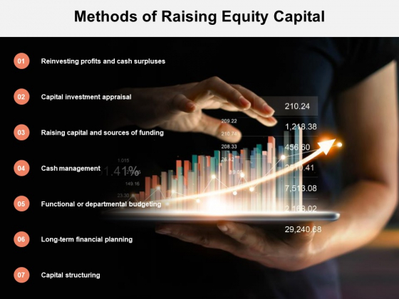 Methods Of Raising Equity Capital Ppt PowerPoint Presentation Infographics Images
