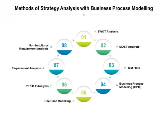 Methods Of Strategy Analysis With Business Process Modelling Ppt PowerPoint Presentation Professional Design Ideas