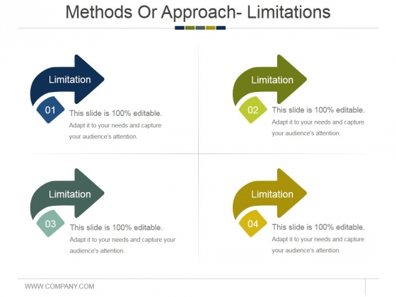 Methods Or Approach Limitations Ppt PowerPoint Presentation File Topics