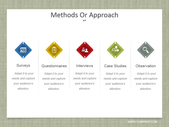 Methods Or Approach Ppt PowerPoint Presentation Gallery Samples