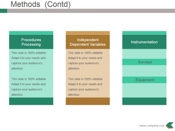 Methods Template 1 Ppt PowerPoint Presentation Model Graphics Example