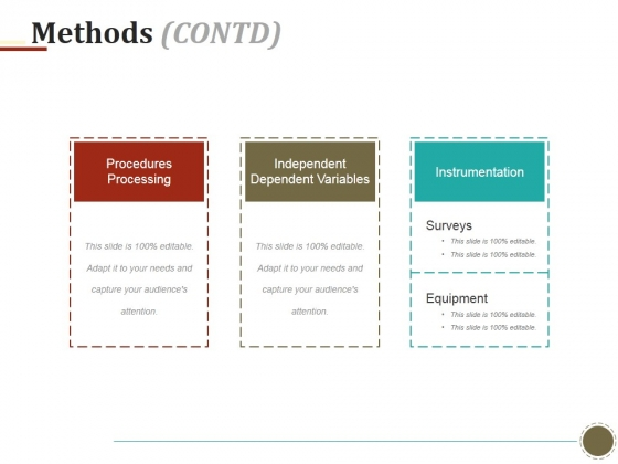 Methods Template 2 Ppt PowerPoint Presentation File Inspiration