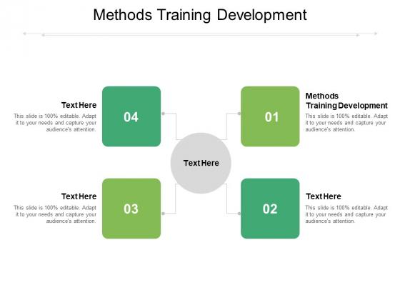 Methods Training Development Ppt PowerPoint Presentation Infographic Template Ideas Cpb