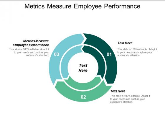 Metrics Measure Employee Performance Ppt PowerPoint Presentation Portfolio Inspiration Cpb