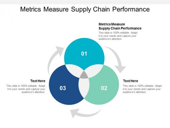 Metrics Measure Supply Chain Performance Ppt PowerPoint Presentation Slides Gridlines Cpb