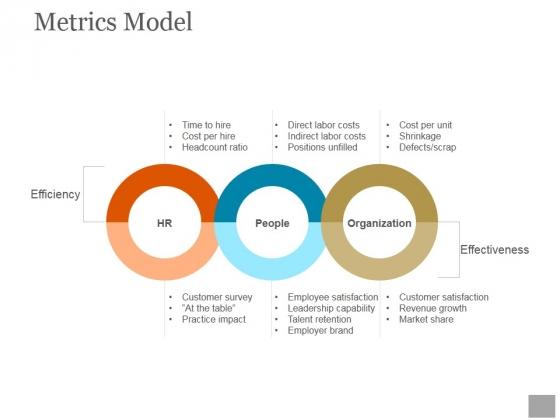 Metrics Model Ppt PowerPoint Presentation Guidelines