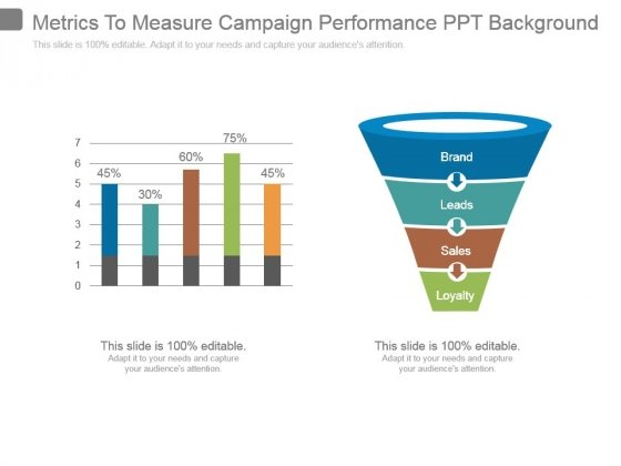 Metrics To Measure Campaign Performance Ppt Background