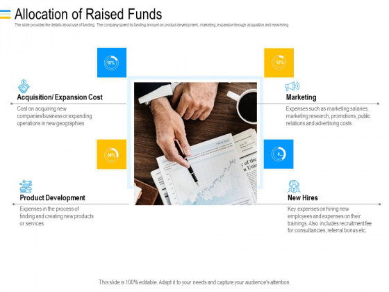 Mezzanine Debt Financing Pitch Deck Allocation Of Raised Funds Topics PDF