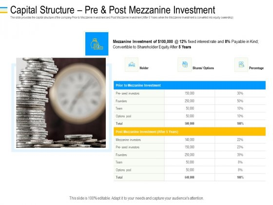 Mezzanine Debt Financing Pitch Deck Capital Structure Pre And Post Mezzanine Investment Graphics PDF