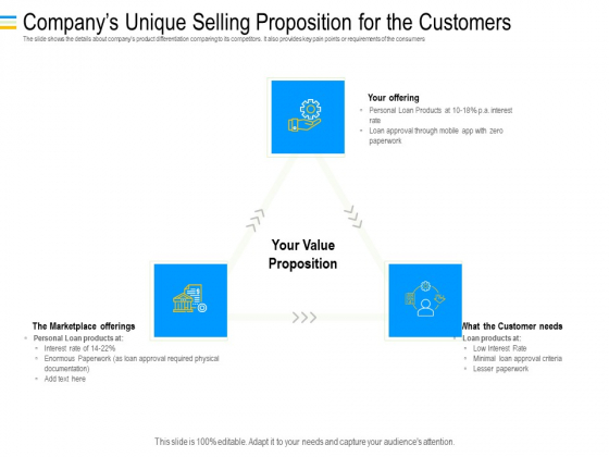 Mezzanine Debt Financing Pitch Deck Companys Unique Selling Proposition For The Customers Clipart PDF