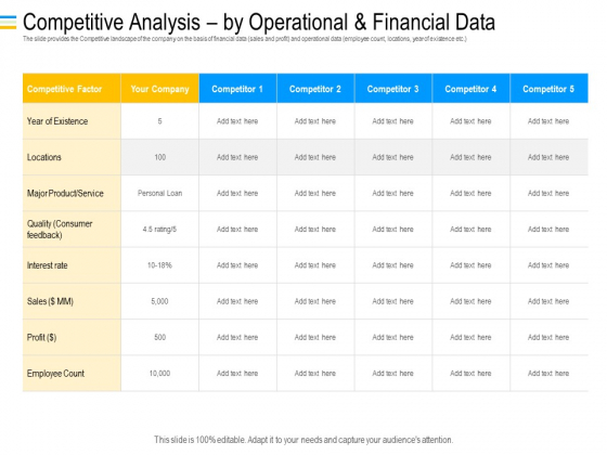 Mezzanine Debt Financing Pitch Deck Competitive Analysis By Operational And Financial Data Graphics PDF