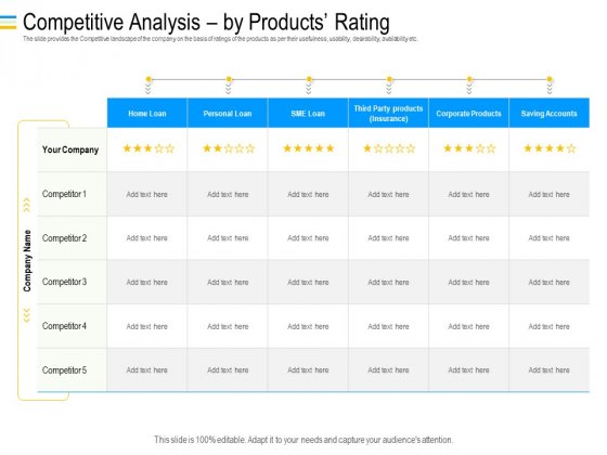 Mezzanine Debt Financing Pitch Deck Competitive Analysis By Products Rating Professional PDF