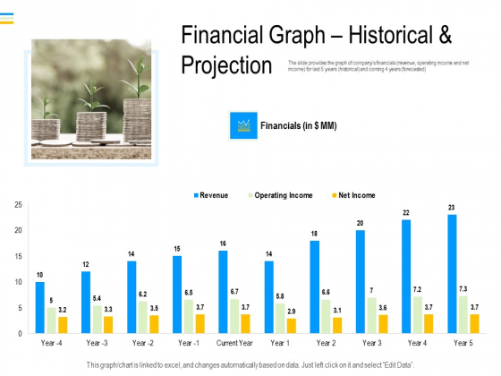 Mezzanine Debt Financing Pitch Deck Financial Graph Historical And Projection Demonstration PDF