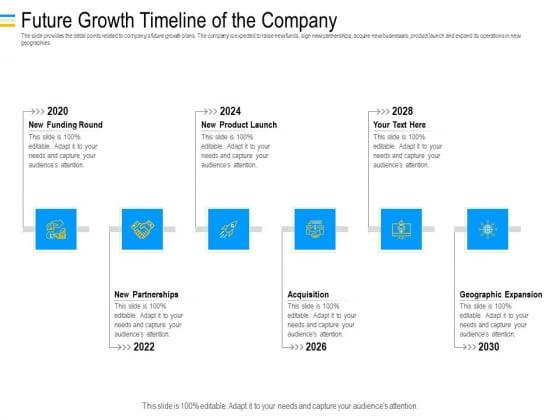 Mezzanine Debt Financing Pitch Deck Future Growth Timeline Of The Company Topics PDF