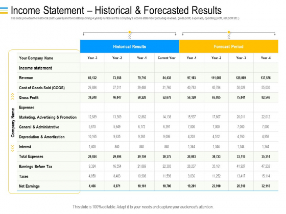 Mezzanine Debt Financing Pitch Deck Income Statement Historical And Forecasted Results Clipart PDF