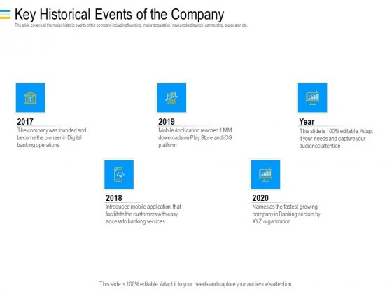 Mezzanine Debt Financing Pitch Deck Key Historical Events Of The Company Graphics PDF