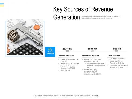 Mezzanine Debt Financing Pitch Deck Key Sources Of Revenue Generation Designs PDF