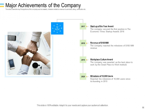 Mezzanine_Debt_Financing_Pitch_Deck_Ppt_PowerPoint_Presentation_Complete_Deck_With_Slides_Slide_11