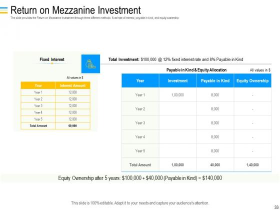Mezzanine_Debt_Financing_Pitch_Deck_Ppt_PowerPoint_Presentation_Complete_Deck_With_Slides_Slide_33