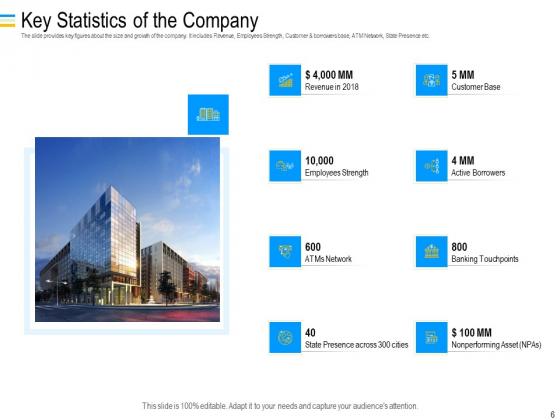 Mezzanine_Debt_Financing_Pitch_Deck_Ppt_PowerPoint_Presentation_Complete_Deck_With_Slides_Slide_6