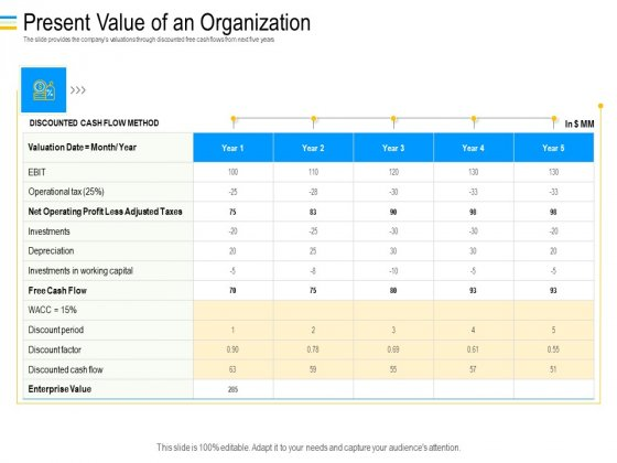 Mezzanine Debt Financing Pitch Deck Present Value Of An Organization Download PDF