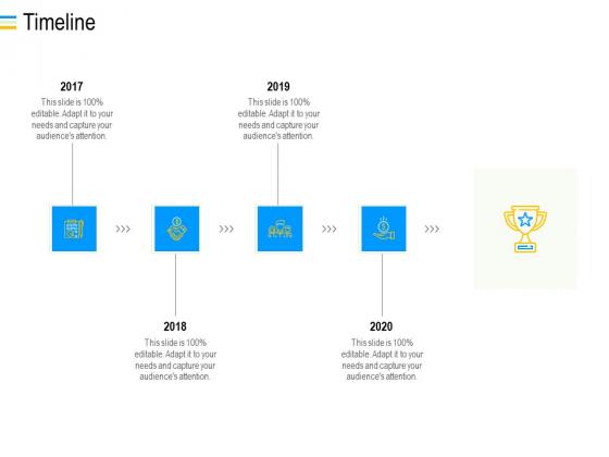 Mezzanine Debt Financing Pitch Deck Timeline Ppt Inspiration Templates PDF