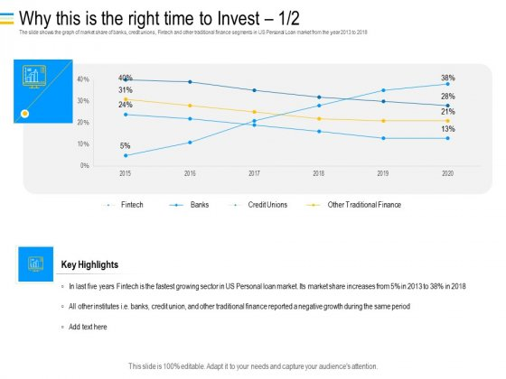 Mezzanine_Debt_Financing_Pitch_Deck_Why_This_Is_The_Right_Time_To_Invest_Finance_Ppt_Icon_Inspiration_PDF_Slide_1