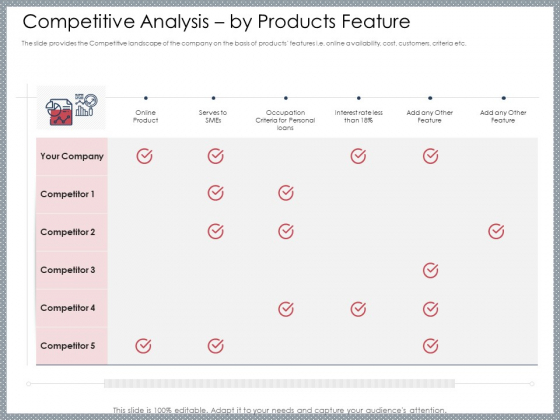 Mezzanine Venture Capital Funding Pitch Deck Competitive Analysis By Products Feature Topics PDF