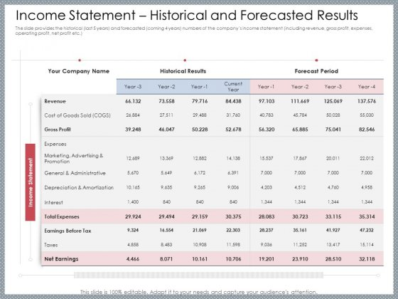 Mezzanine Venture Capital Funding Pitch Deck Income Statement Historical And Forecasted Results Elements PDF