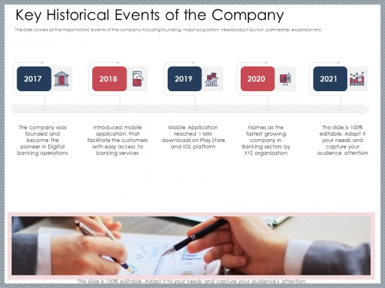 Mezzanine Venture Capital Funding Pitch Deck Key Historical Events Of The Company Structure PDF