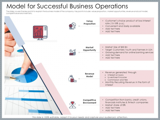 Mezzanine Venture Capital Funding Pitch Deck Model For Successful Business Operations Portrait PDF