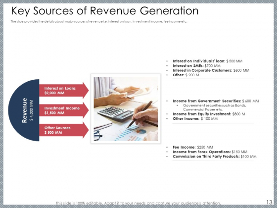 Mezzanine_Venture_Capital_Funding_Pitch_Deck_Ppt_PowerPoint_Presentation_Complete_Deck_With_Slides_Slide_13
