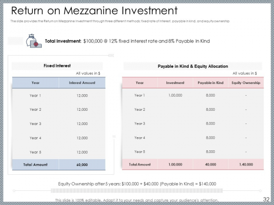 Mezzanine_Venture_Capital_Funding_Pitch_Deck_Ppt_PowerPoint_Presentation_Complete_Deck_With_Slides_Slide_32