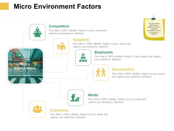 Micro Macro Environment Elements Micro Environment Factors Ppt Infographics Brochure PDF