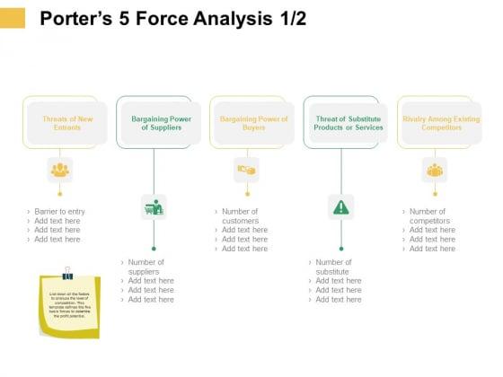 Micro Macro Environment Elements Porters 5 Force Analysis Ppt Styles Ideas PDF