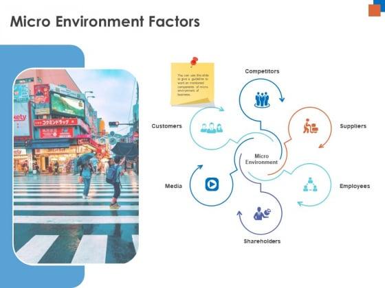 Micro Macro Environment Research Micro Environment Factors Ppt Portfolio Pictures PDF