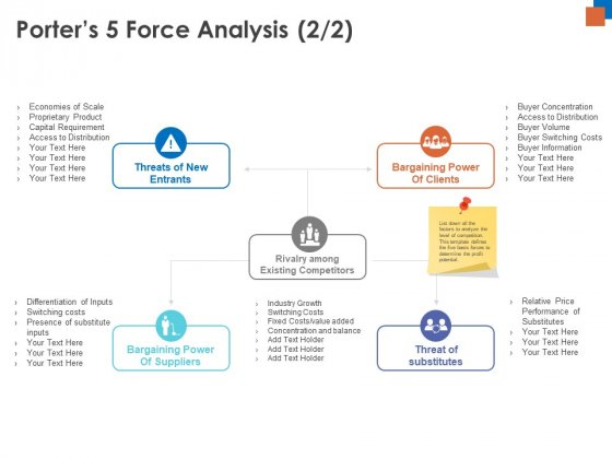 Micro Macro Environment Research Porters 5 Force Analysis Threat Ppt Ideas Aids PDF