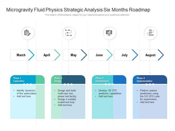 Microgravity Fluid Physics Strategic Analysis Six Months Roadmap Sample